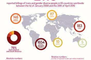 TvT_TMM_IDAHOT2016_Infographics_EN