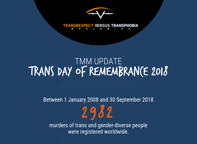 TMM Update Trans Day of Remembrance 2018 - TvT